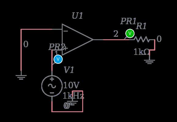 quick sine wave generator  ti appnote snoa839