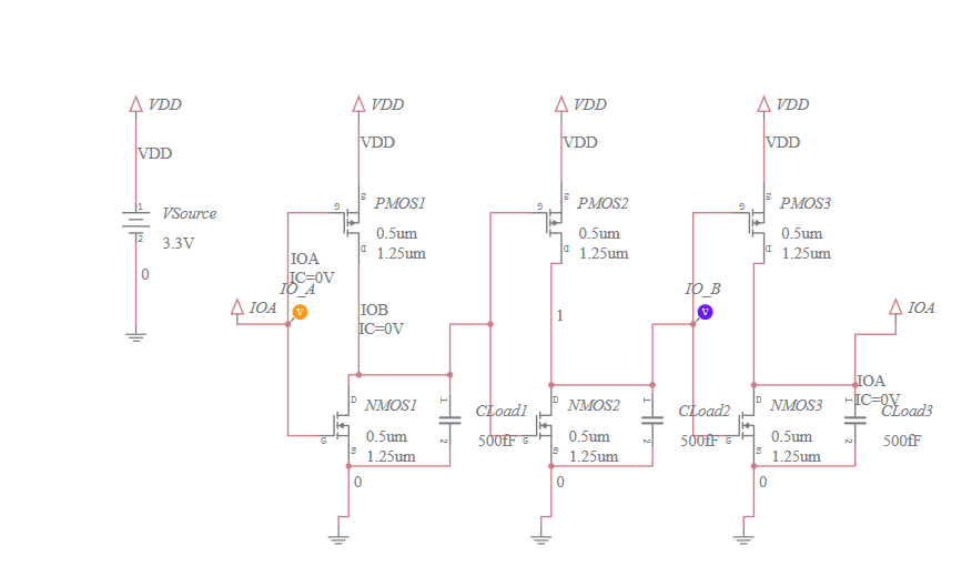 ring oscillator thesis The ring oscillator model is an odd number off inverters placed in series the output of the last inverter is fed back to the input of the first inverter allowing the circuit to.
