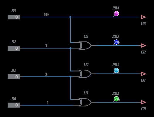 Gray Code To Binary Converter (Two-Input XOR Gates